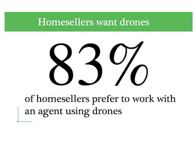 aerial photography preferred by 83% of homesellers